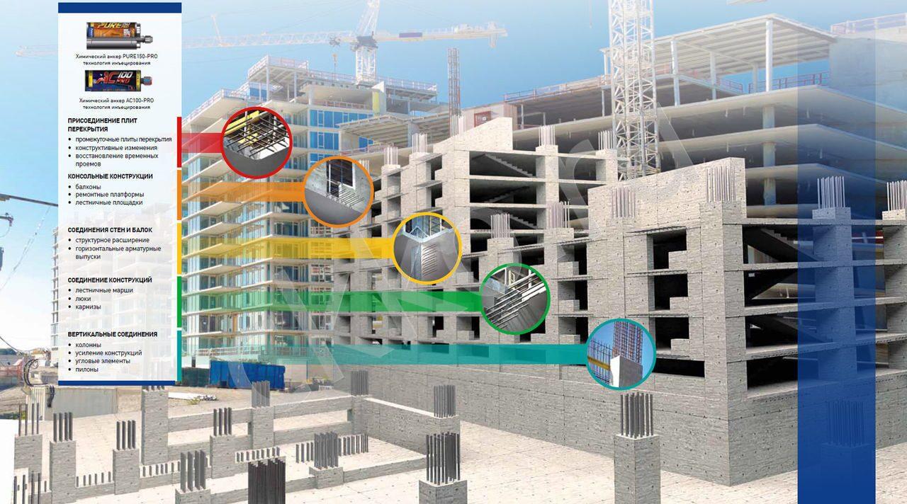 Крепеж для железобетонных конструкций участковый район жби