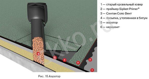 Reflex dorken delta пароизоляция